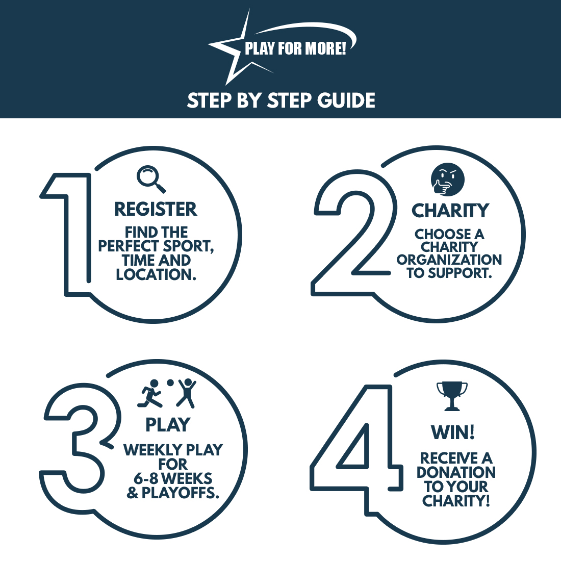 Zog Step by Step Infographic 1-4 1100x1100
