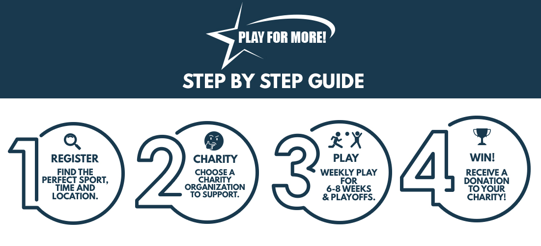 Zog Step by Step Infographic 1-4 1100x500 (002)